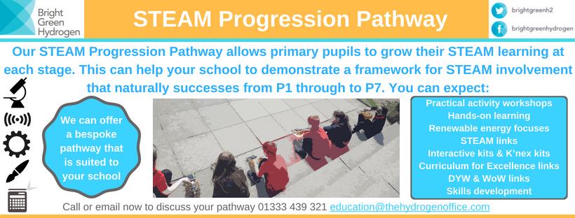 STEAM Progression Pathway